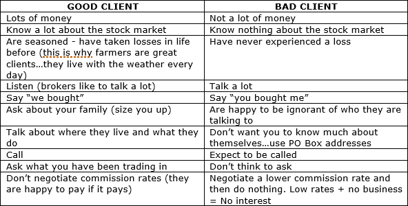 A good client and a bad client for a broker