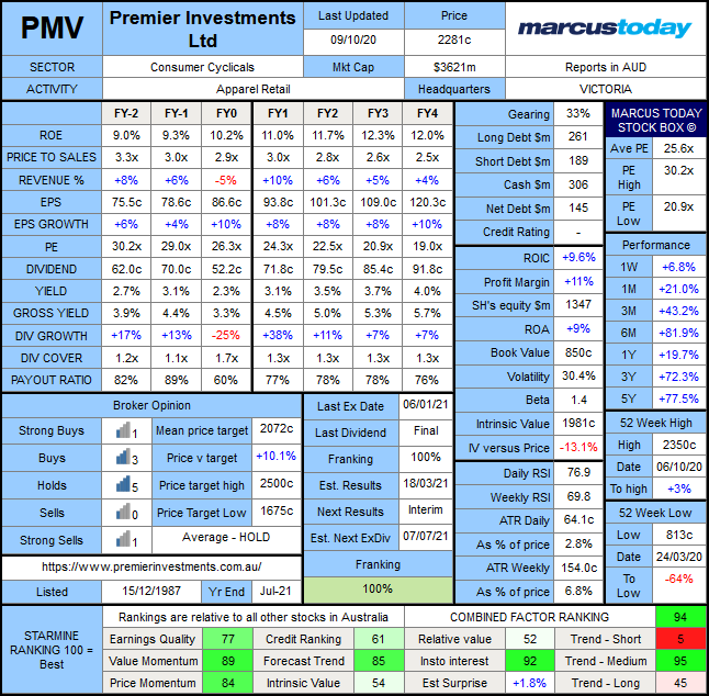 Premier Investments (ASX: PMV) Marcus Today Stock Box