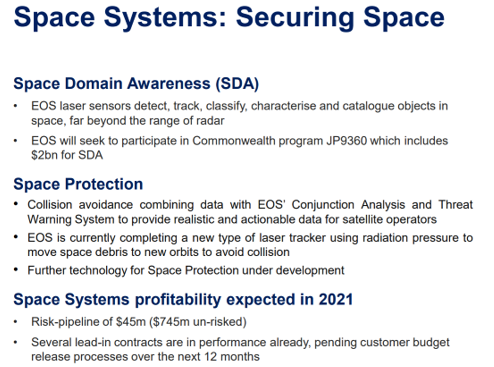 Electro Optic Systems (ASX: EOS) space systems