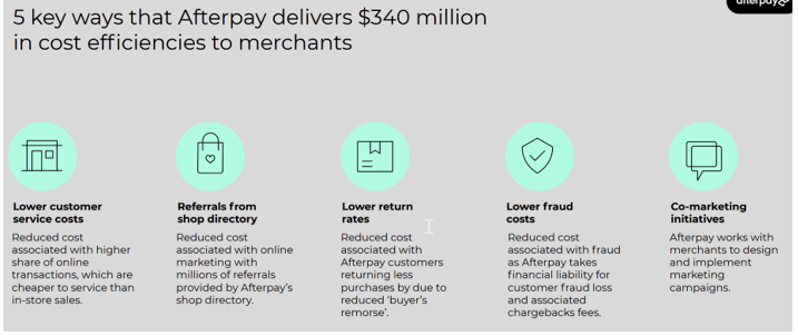 Afterpay (ASX: APT) delivers cost efficiencies to merchants - Afterpay