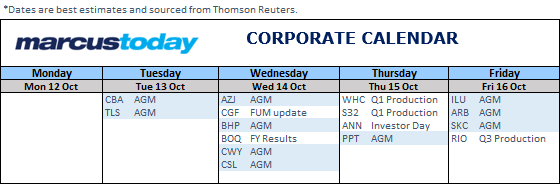 Australia Corporate Calender